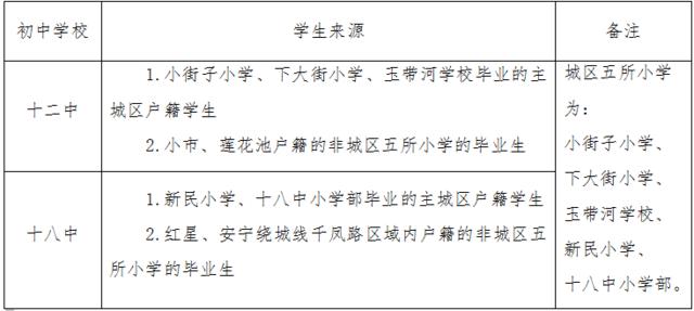 泸州市龙马潭区2016常见v常见划片初中_大成网科学初中公告混合物图片