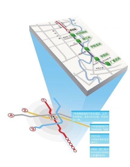 成都地铁1号线南延线6月内开建 首期5个站点