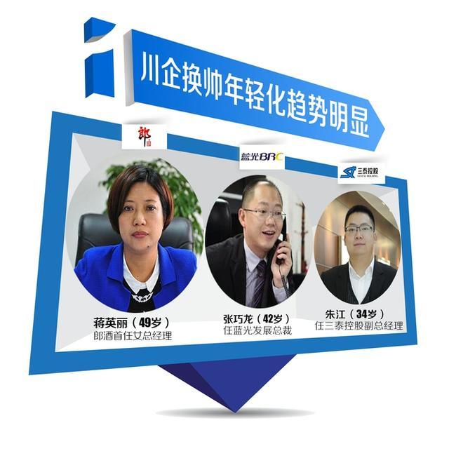 四川企业开年稠麇集儿子换帅 中心办层进壹步青春募化