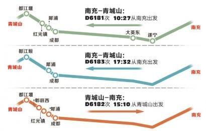 7月起南充至青城山首开动车 票价最贵92元(图)