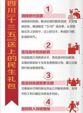 """四川在2016年一季度或实施全面""""二孩""""政策(图)"""