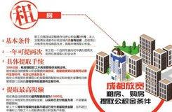 成都公积金提取政策七大调整 租房一年可提取两次(图)