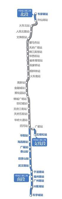 """成都地铁1号线三期串联""""双核"""" 明年将试运营"""