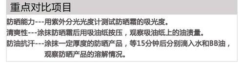 奢华PK亲民 哪款防晒霜持久又清爽(组图)