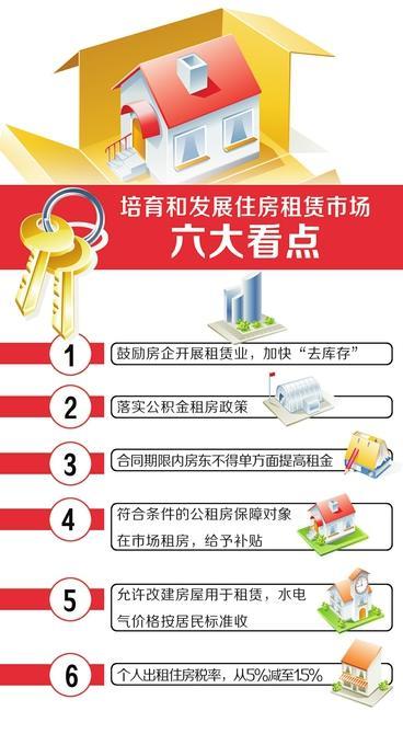 四川商用房可改住宅出租 个人出租房税收减至1.5%(图)