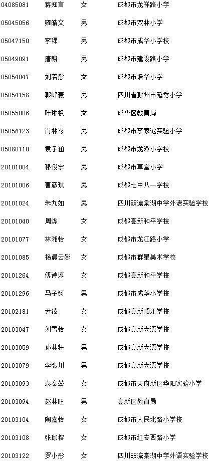 成都七中(高新校区)小升初随机派位名单公布