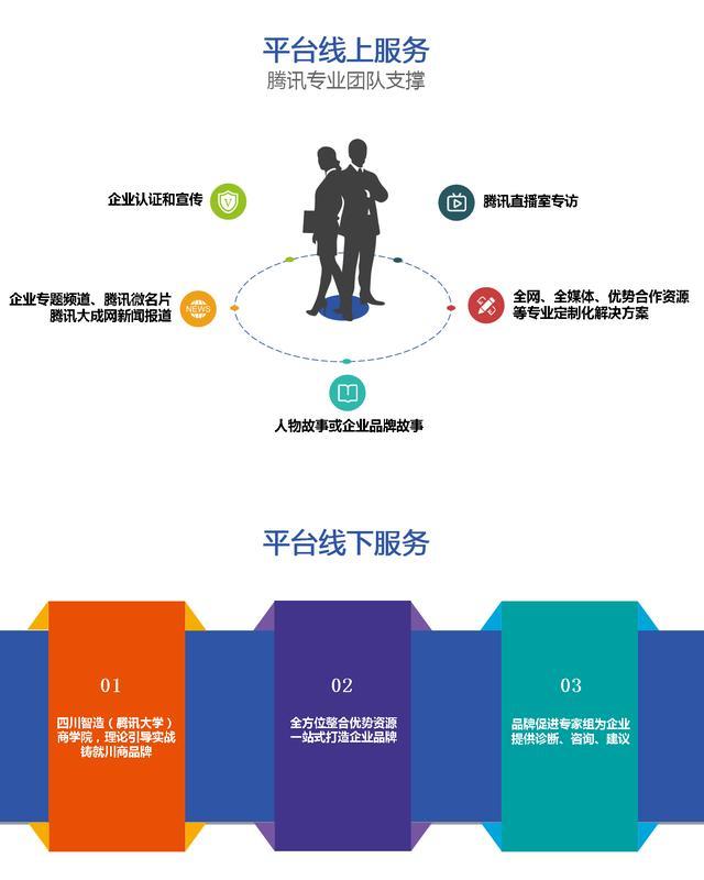 """""""四川智造""""线上线下闭环服务助力企业发展"""