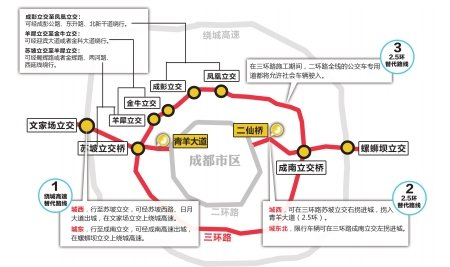 成都三环实行单双号限行 绕行线路大公开