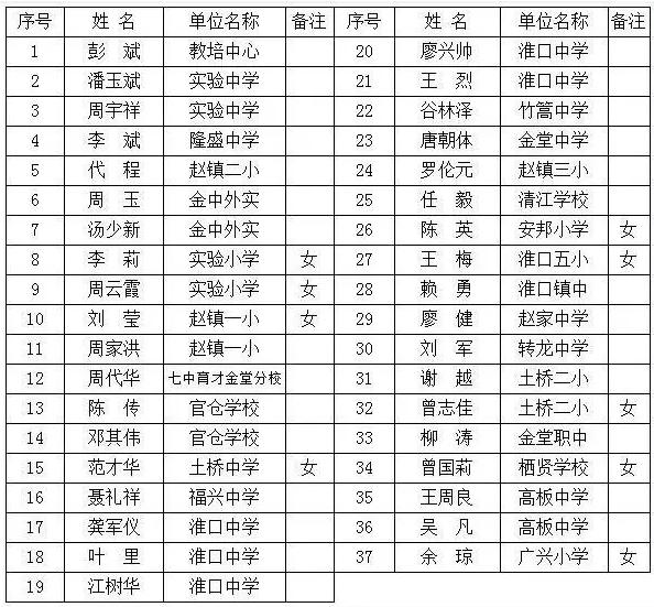 """金堂:辅助裁判员助阵""""港中旅杯""""铁人三项世界杯"""