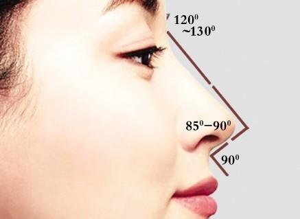 关于隆鼻 这几大问题和误区你要注意