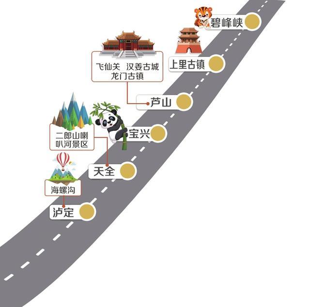 雅康高速雅泸段正式试通车 成都到泸定最快2.5小时