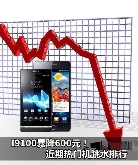 I9100降600元 近期热门手机降价排行榜