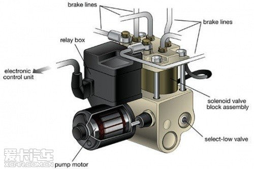 abs控制基础要求油罐施工图纸单元图片