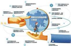 四川支持创新创业十四条 在校大学生可休学创业(图)