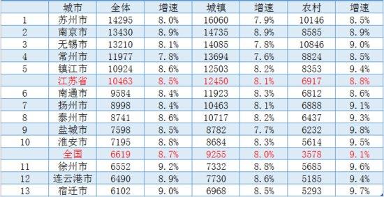 连云港非洲猪瘟_连云港人均收入