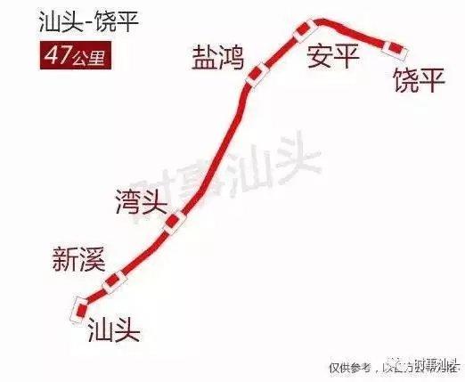普宁洪阳地铁规划图