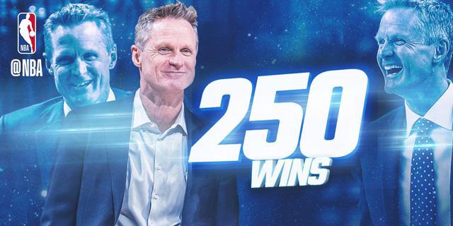 11日数据酷:科尔拿下执教生涯第250胜