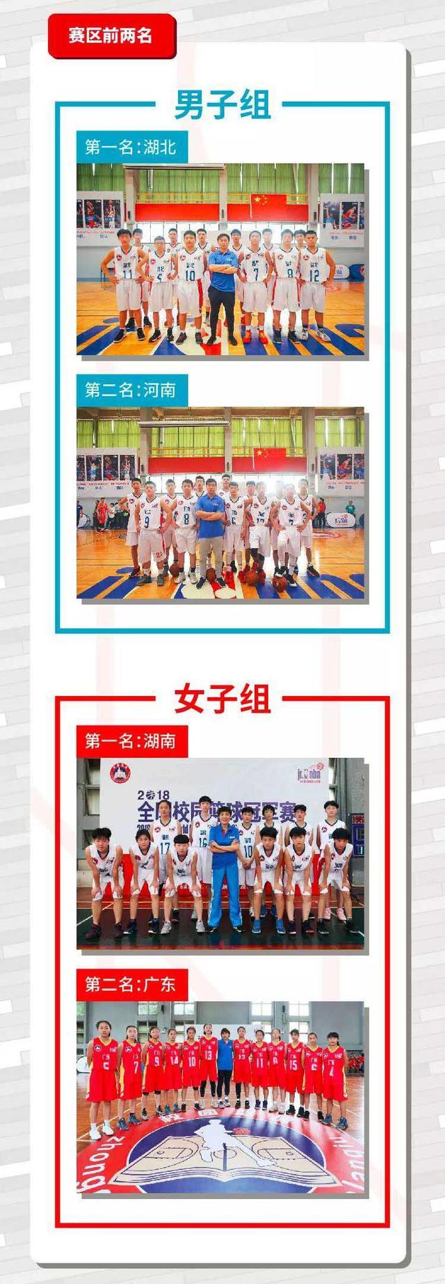 冠军赛广州大区赛收官,四支球队率先晋级全国总决赛!