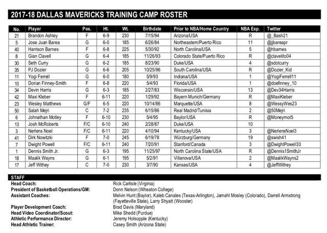 小牛队公布训练营20人名单 德克巴恩斯领衔