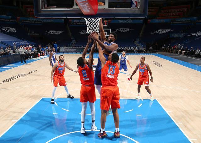 恩比德27分9篮板 76人客场送雷霆六连败