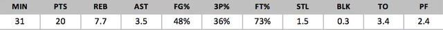 2018年NBA选秀球员之钱德勒-哈奇森
