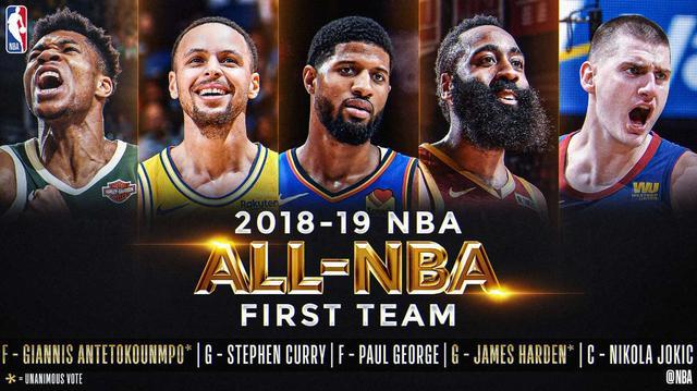 NBA最佳陣容:字母哥&哈登一陣 詹姆斯三陣