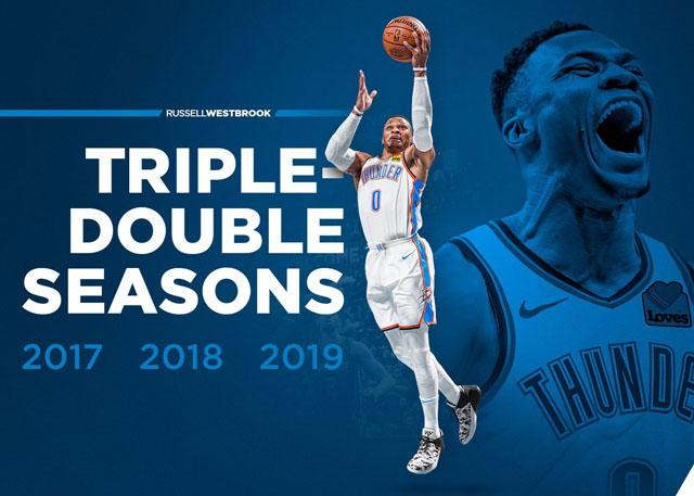 连续三季场均三双 威少:感激这些年的队友