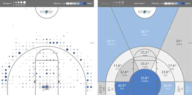 2019年NBA选秀球员之贾克森-海耶斯
