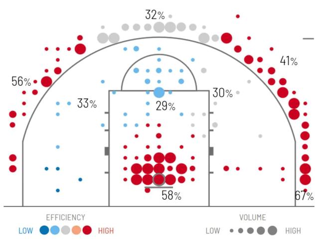 2020年NBA选秀球员之萨迪克-贝