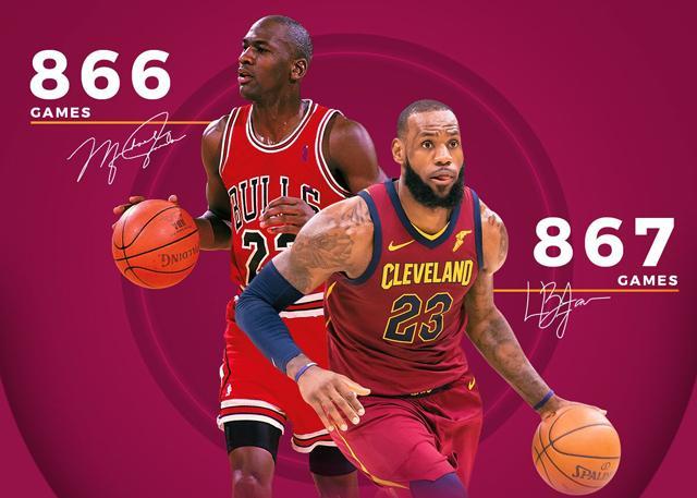 比乔丹更长 詹姆斯得分上双纪录的10大数据_NBA中国官方网站