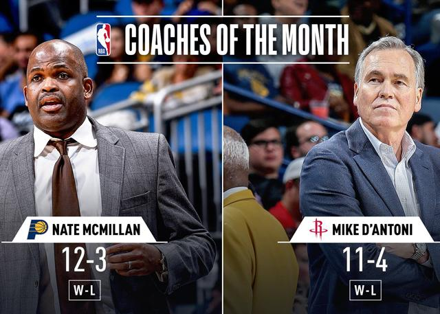 12月东、西部最佳教练:麦克米兰&德安东尼