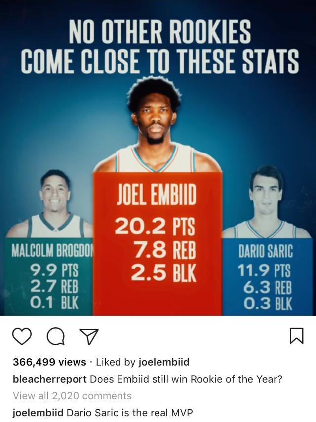 恩比德再开社交媒体模式:萨里奇才是真正的MVP