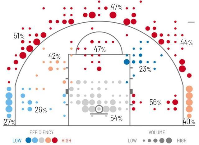 2020年NBA选秀球员之德斯蒙德-贝恩