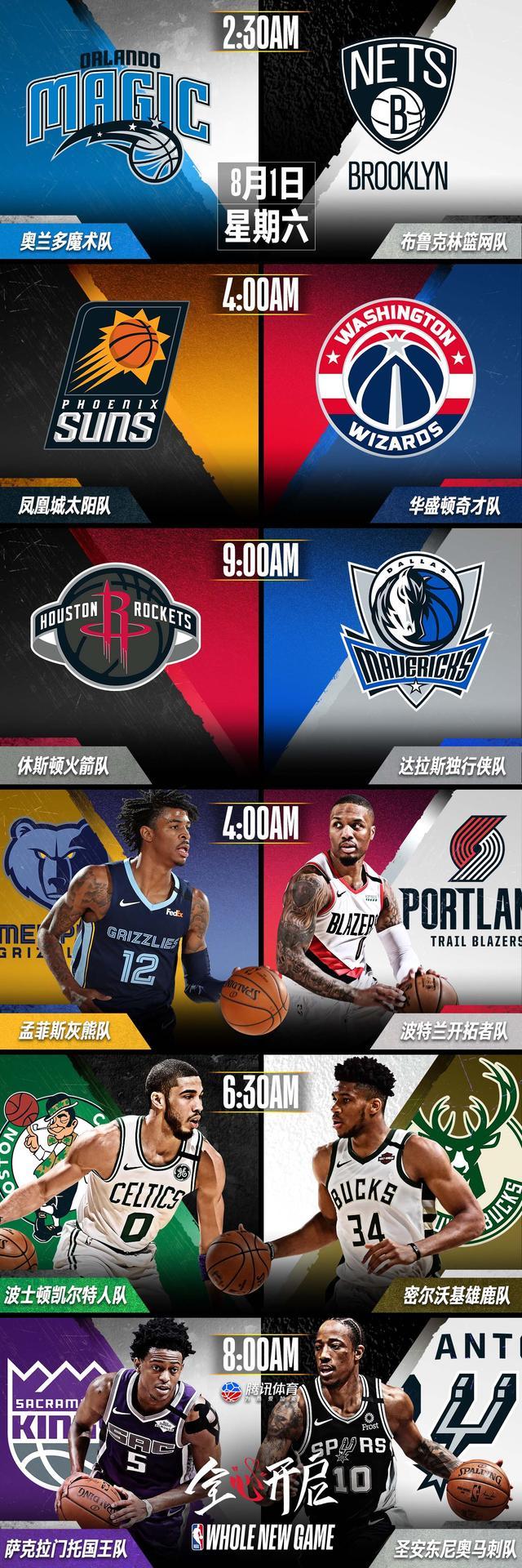 NBA排位赛第二日赛程预告