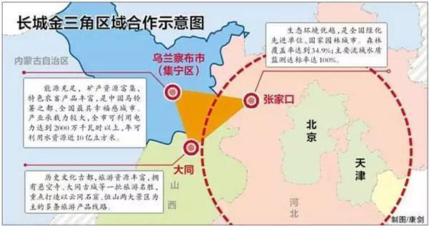"""""""乌大张""""城市群崛起 张家口发展正当时"""