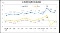 统计局:4月份CPI同比上涨1.8% 环比略降