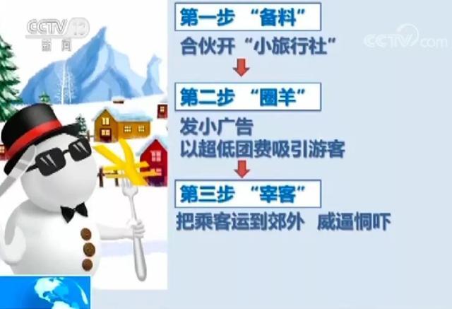 """导游曝雪乡""""宰客三步走"""":九个月磨刀,三个月宰羊"""