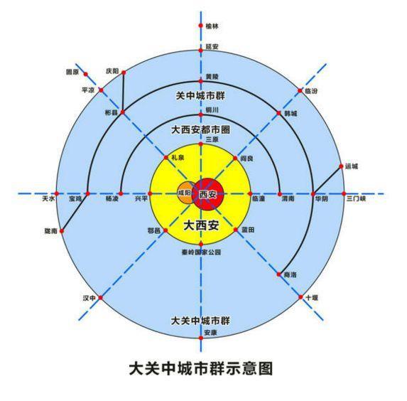 关中平原城市群发展规划获批复 陕晋甘协作