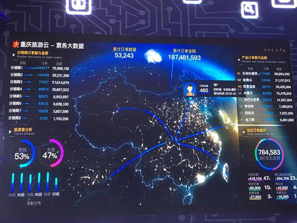 """网红城市的智慧旅游:重庆用""""旅游云""""为洪崖洞定制运营系统"""