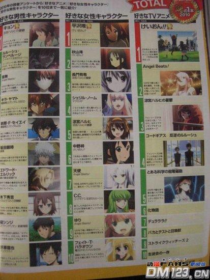 2010[动画歌曲/声优]CD销量Top10