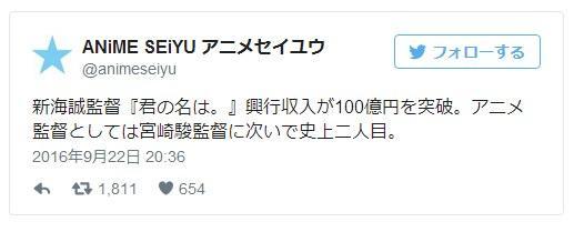 新海诚成为宫崎骏后历史第二人