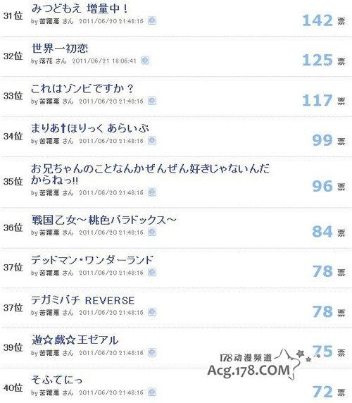 2011年上半年动画日本人气排行榜