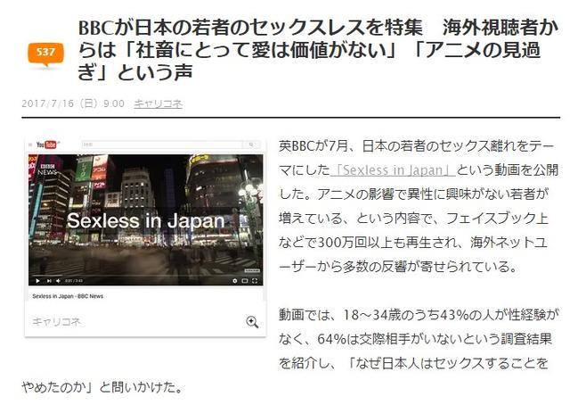 都是动画的错!英媒报道日本年轻人不爱造人引关注