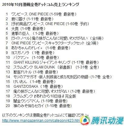 10月漫画销量榜揭晓 [海贼王]夺魁