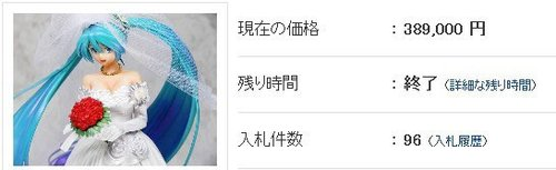 初音改造版手办卖出38万日元高价