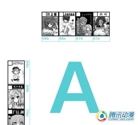 轻小说作家川上稔将参加冬季COMI