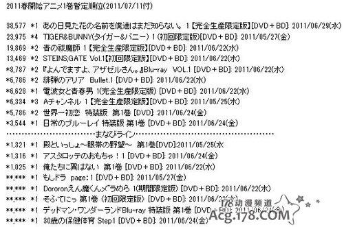 《那朵花》BD/DVD销量获春番第一名
