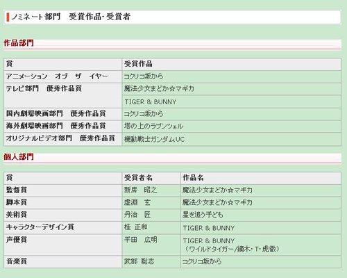 """""""东京动画大奖2012""""各大奖项发布"""