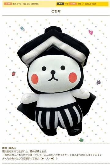 2016吉祥物总选举TOP10公开