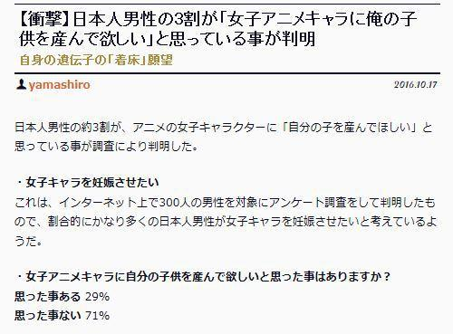 三成日本受访者希望让动漫角色给自己生娃